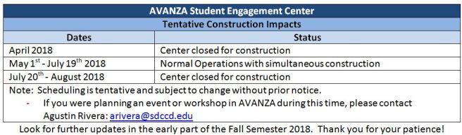 AVANZA Construction